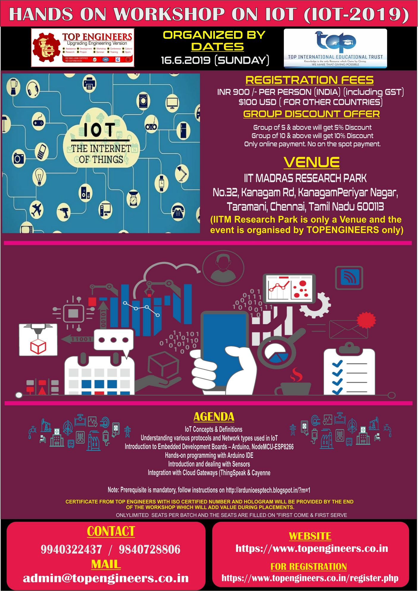 HANDS ON WORKSHOP ON IOT - 2019-Workshop-TOP ENGINEERS - Student's Desk